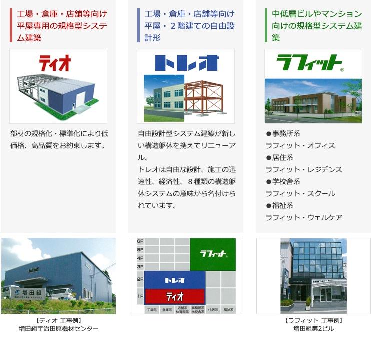 システム建築の商品紹介